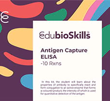 Antigen Capture ELISA Teaching kit